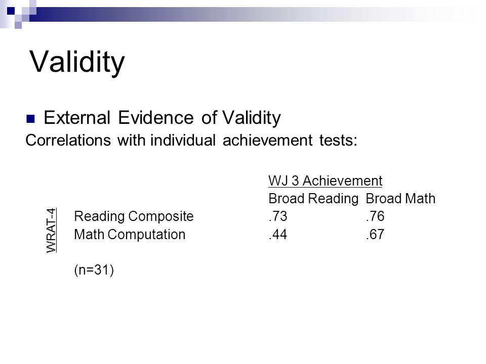 Validity External Evidence of Validity
