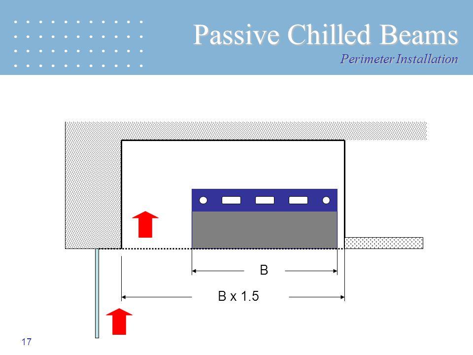 Passive Chilled Beams Perimeter Installation B B x 1.5