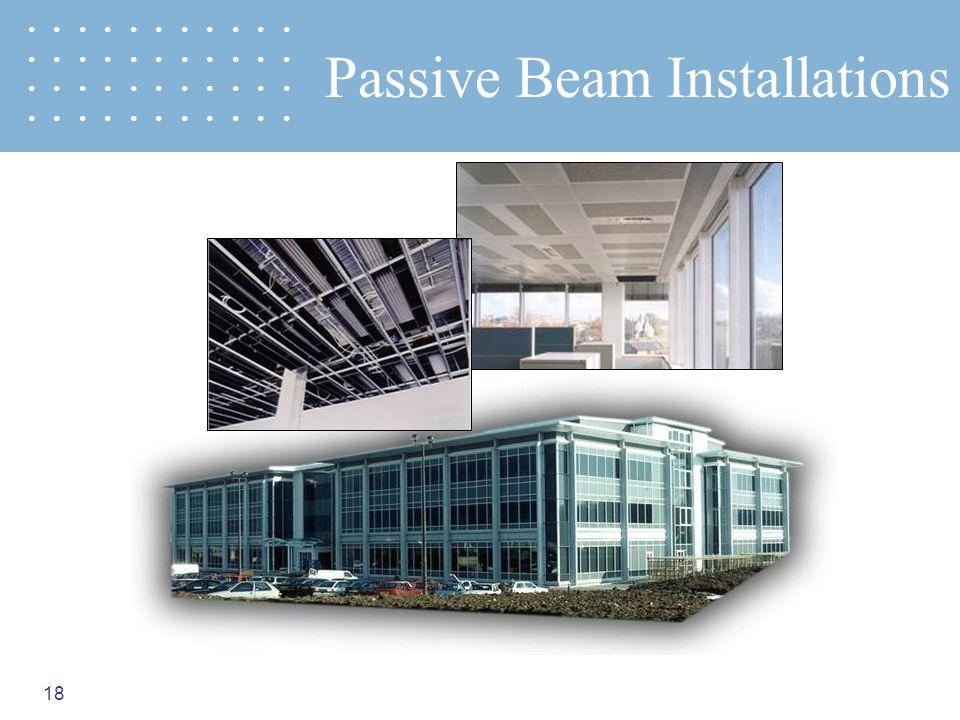 Passive Beam Installations