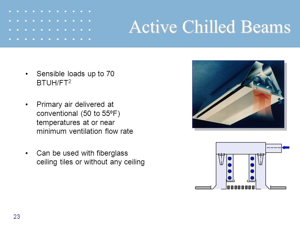 Active Chilled Beams Sensible loads up to 70 BTUH/FT2
