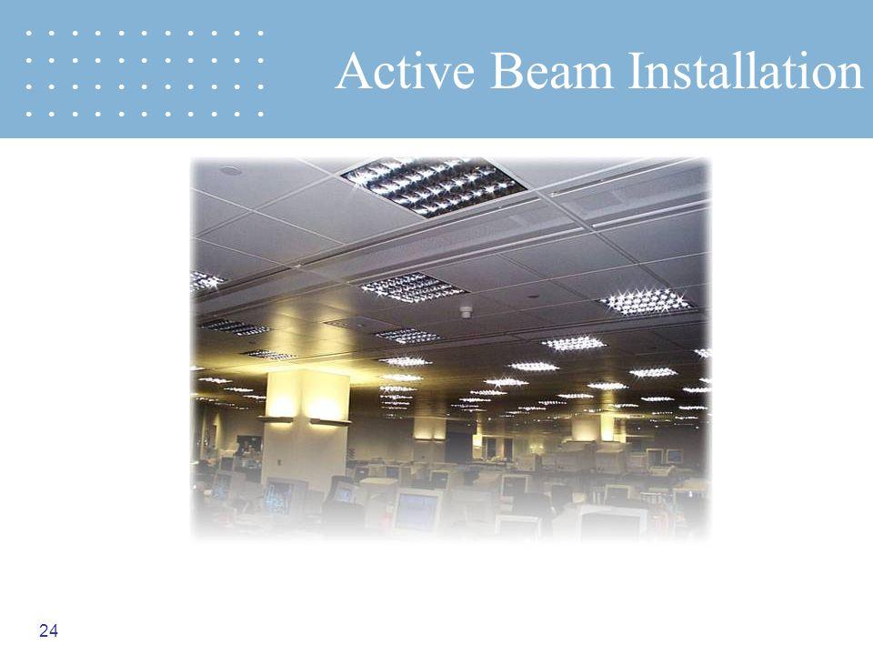 Active Beam Installation