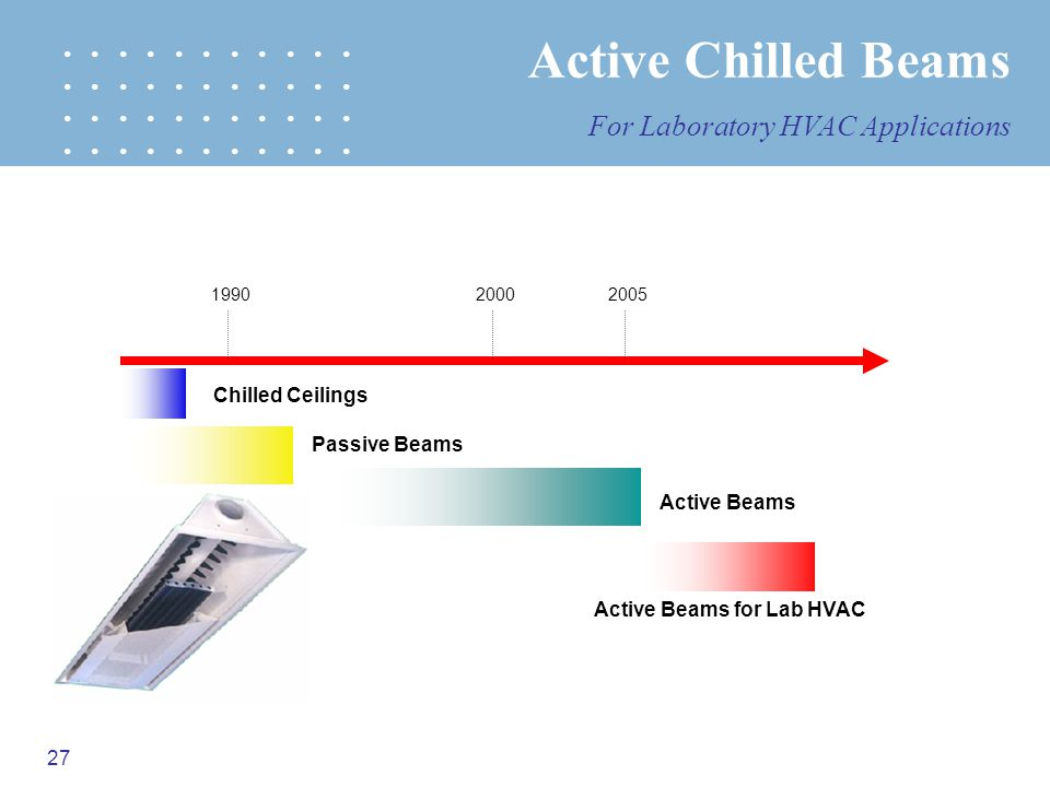 Active Chilled Beams For Laboratory HVAC Applications