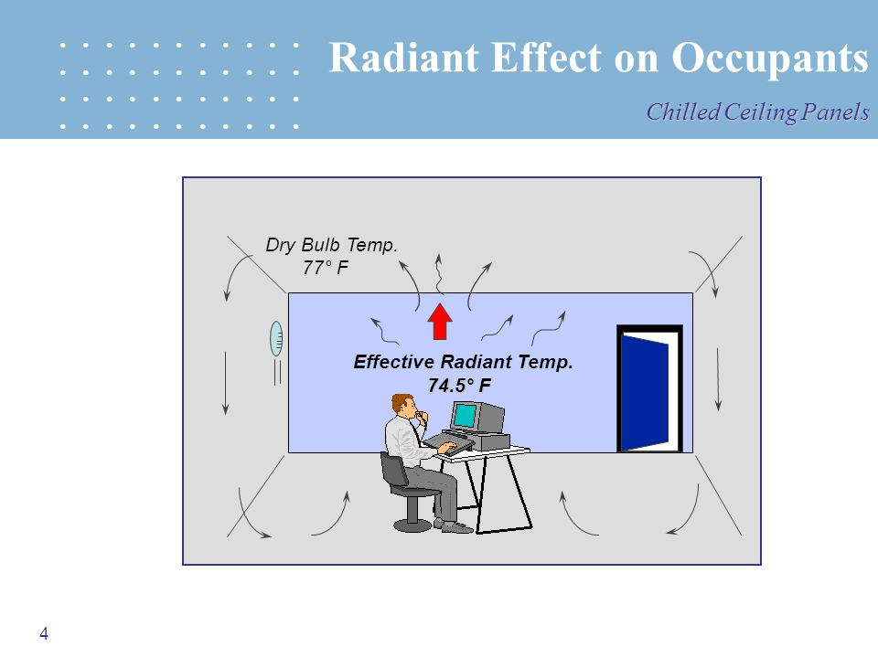 Radiant Effect on Occupants