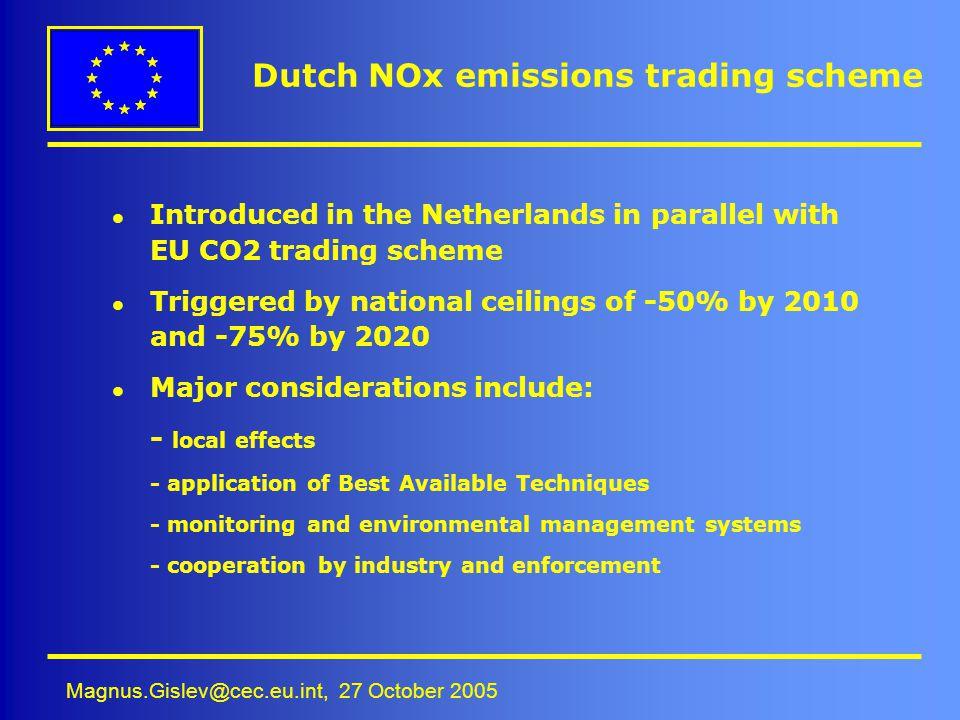 Dutch NOx emissions trading scheme