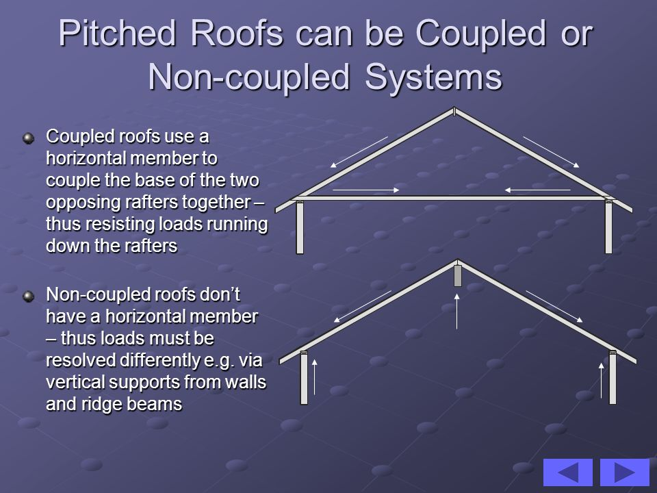 Pitched Roofs can be Coupled or Non-coupled Systems