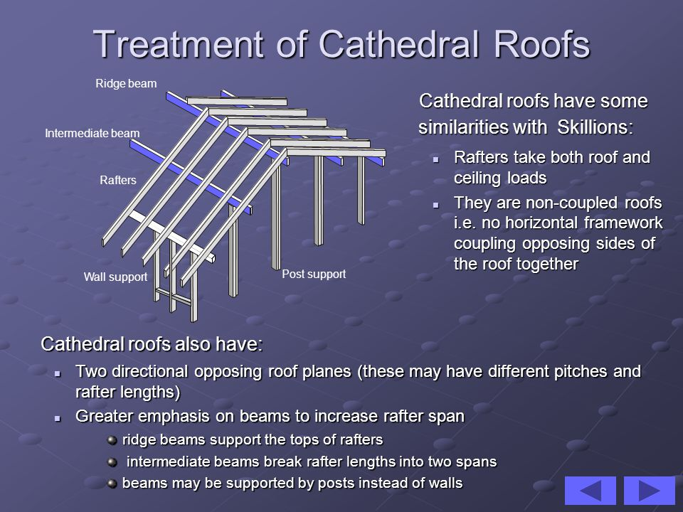 Treatment of Cathedral Roofs