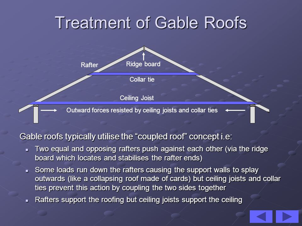 Treatment of Gable Roofs