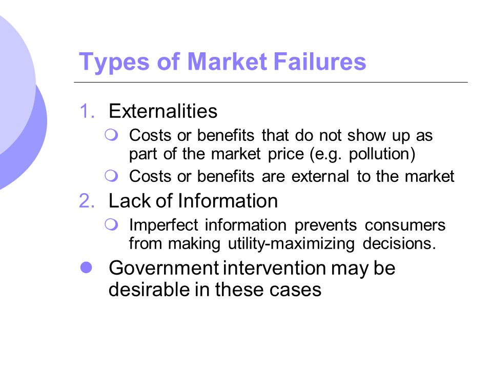 Types of Market Failures