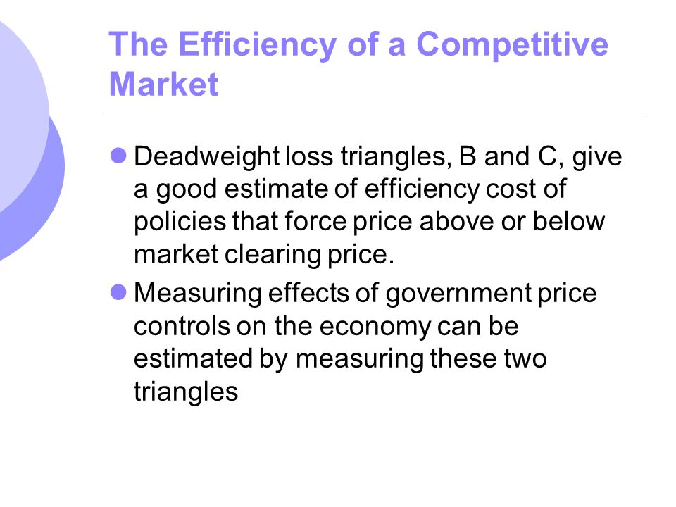 The Efficiency of a Competitive Market