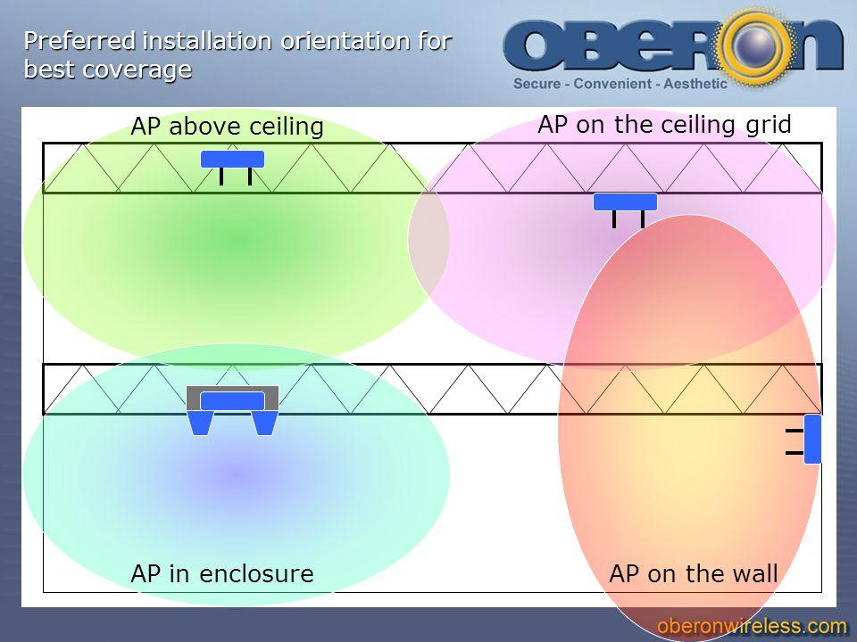 Preferred installation orientation for best coverage