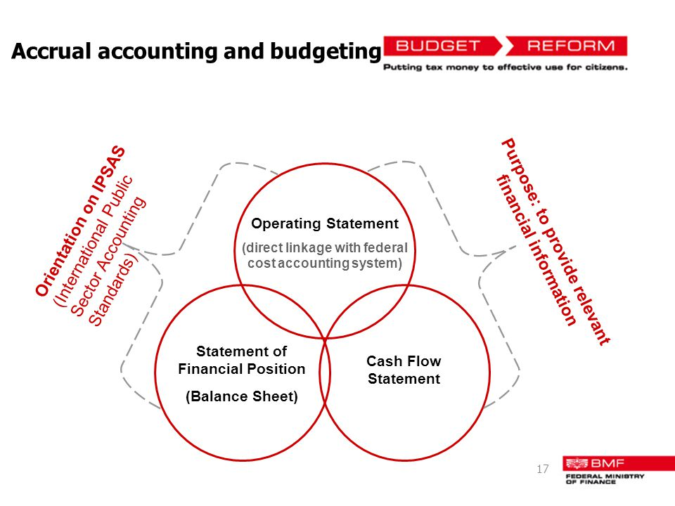 Accrual accounting and budgeting