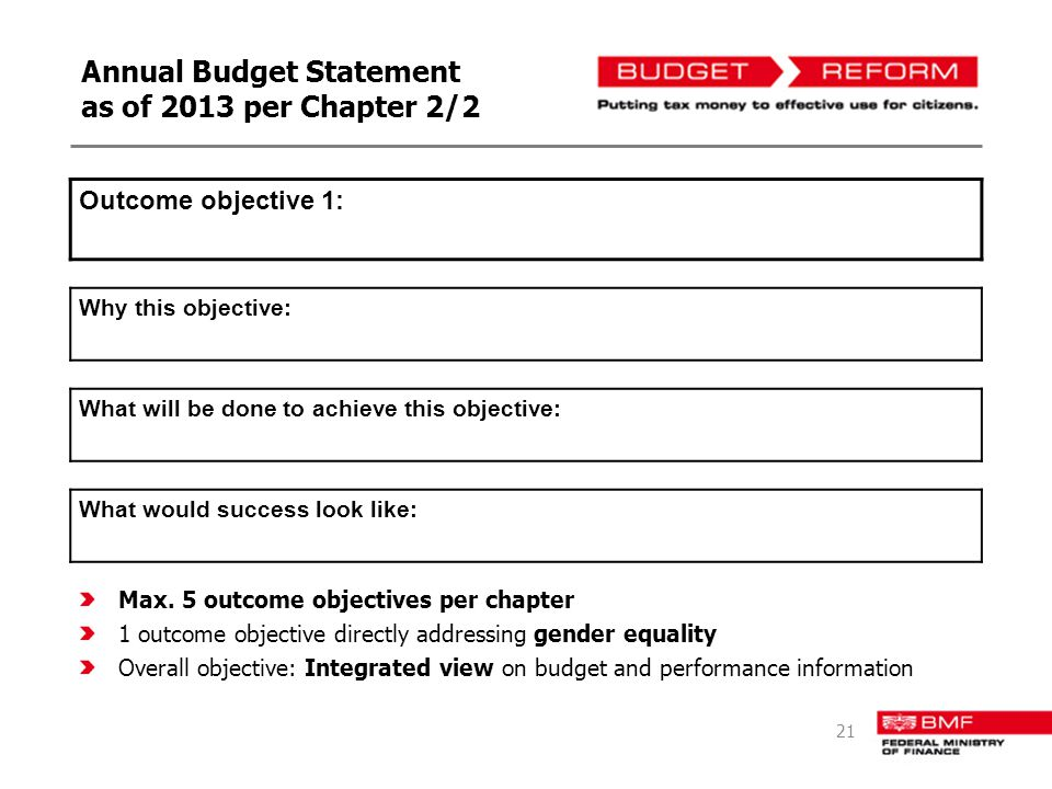 Annual Budget Statement as of 2013 per Chapter 2/2