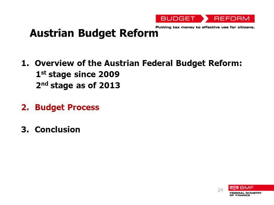 Austrian Budget Reform