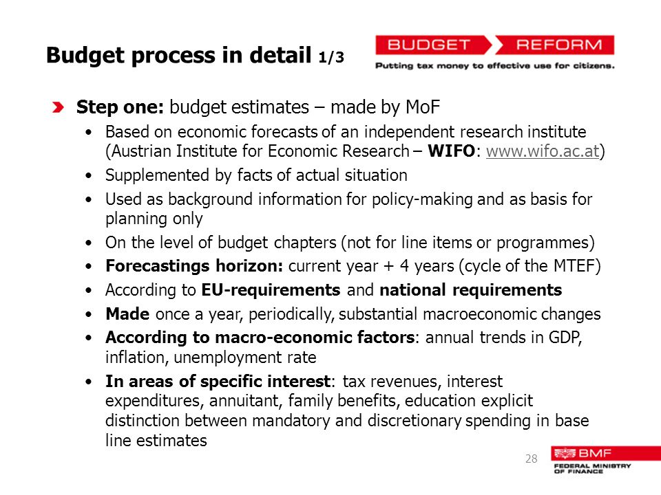 Budget process in detail 1/3