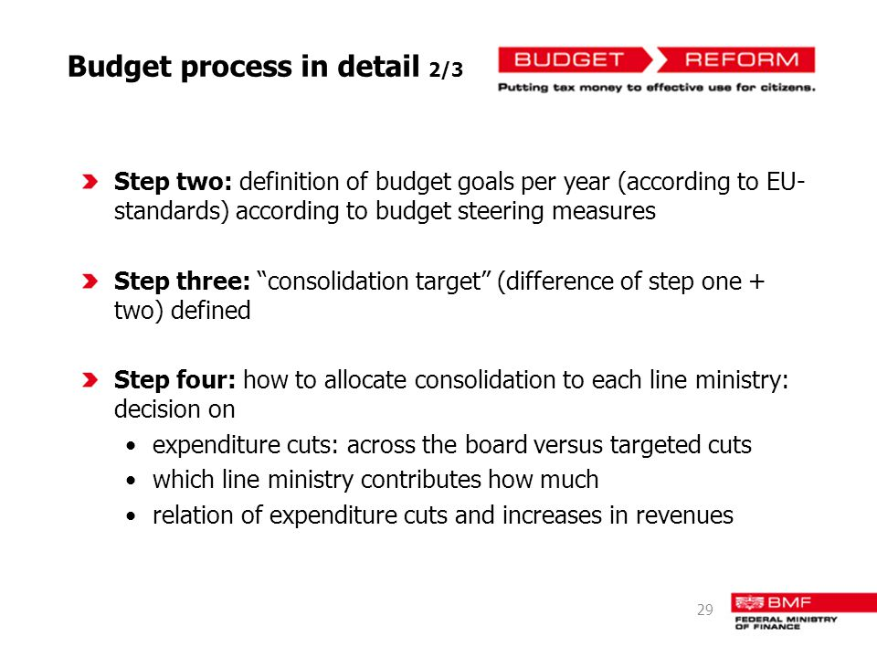 Budget process in detail 2/3