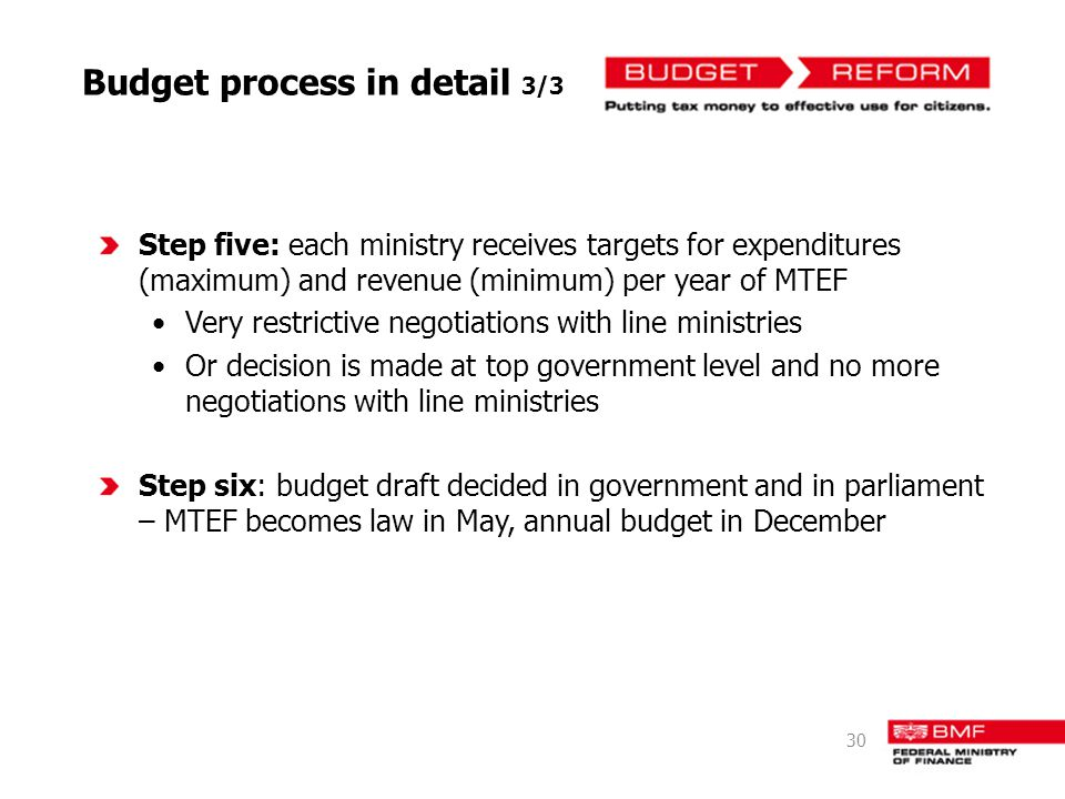 Budget process in detail 3/3
