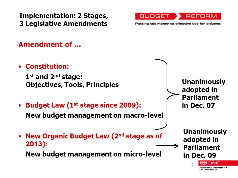Implementation: 2 Stages, 3 Legislative Amendments