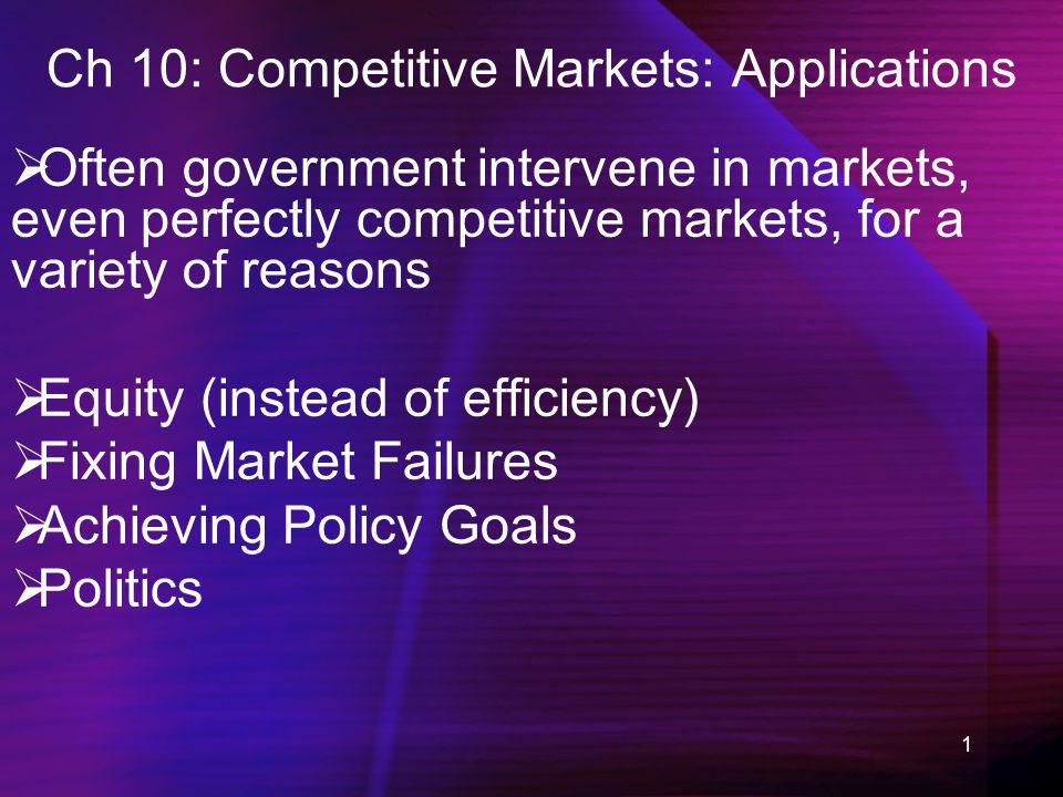 Ch 10: Competitive Markets: Applications