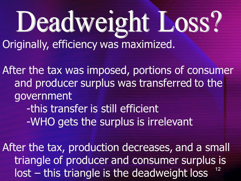 Deadweight Loss Originally, efficiency was maximized.