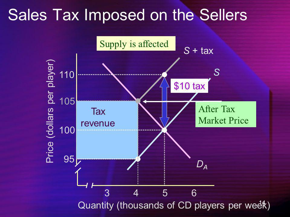 Sales Tax Imposed on the Sellers