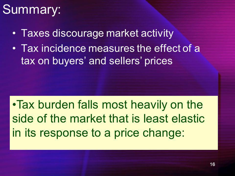 Summary: Taxes discourage market activity. Tax incidence measures the effect of a tax on buyers' and sellers' prices.