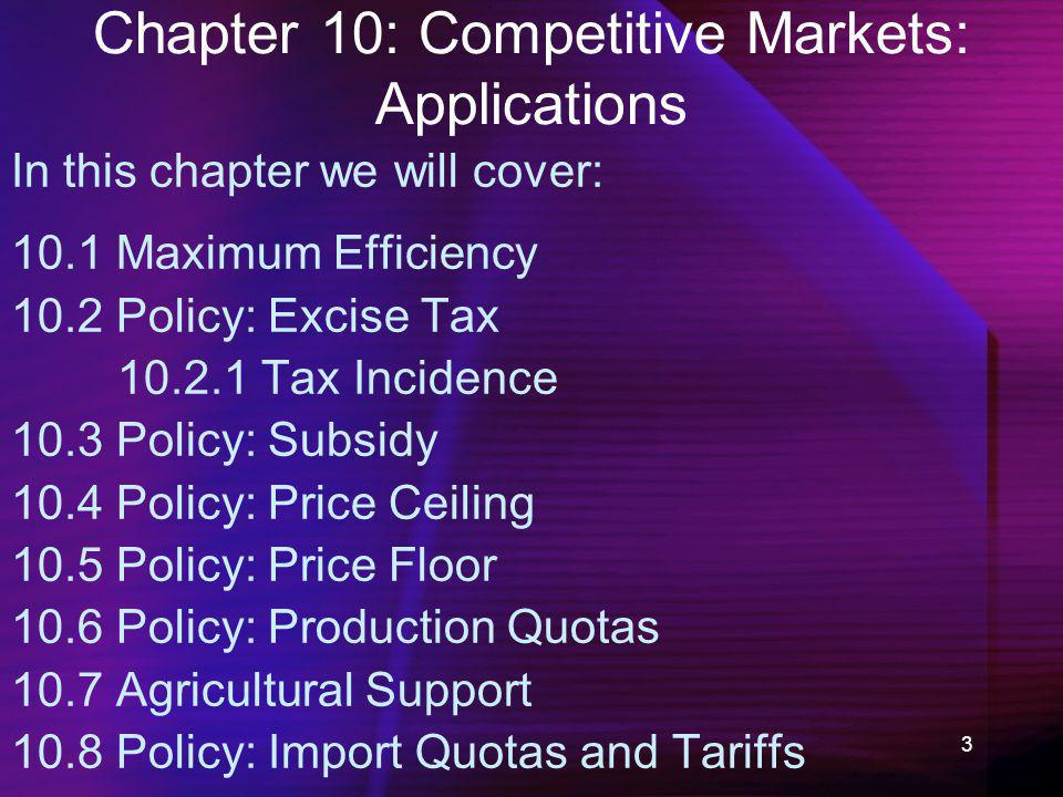 Chapter 10: Competitive Markets: Applications