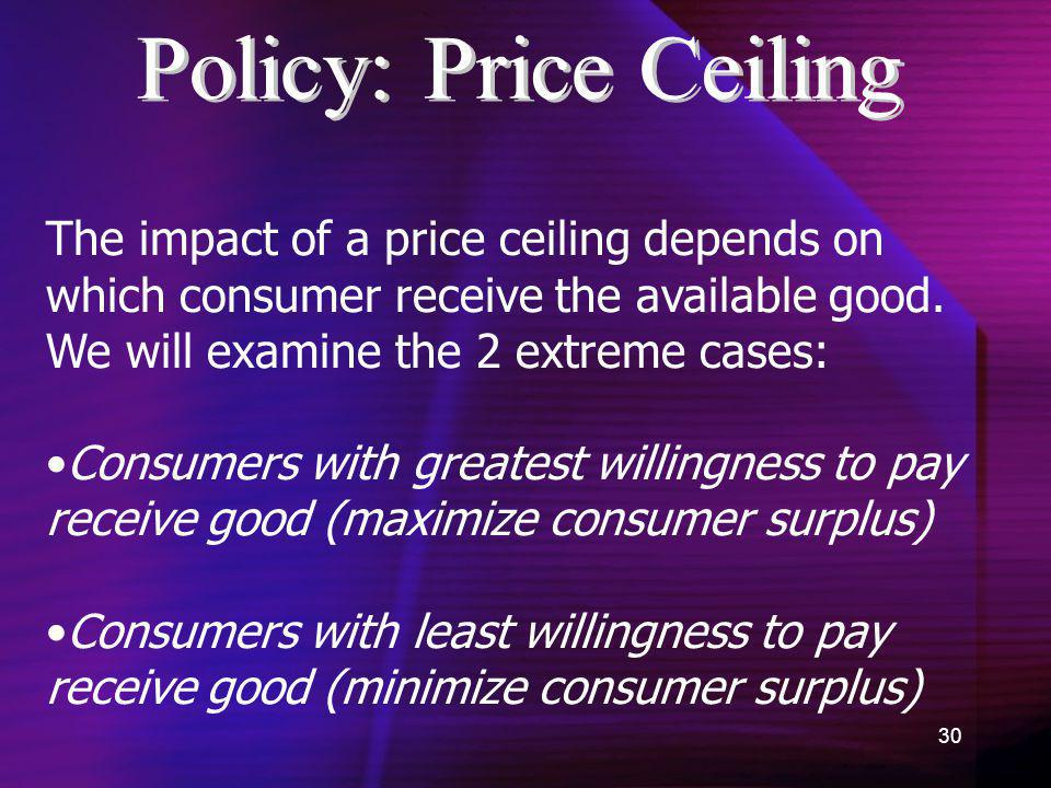 Policy: Price Ceiling The impact of a price ceiling depends on which consumer receive the available good. We will examine the 2 extreme cases: