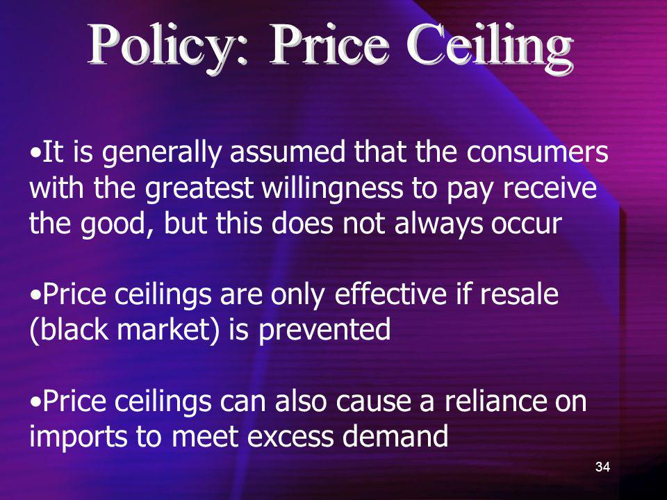 Policy: Price Ceiling