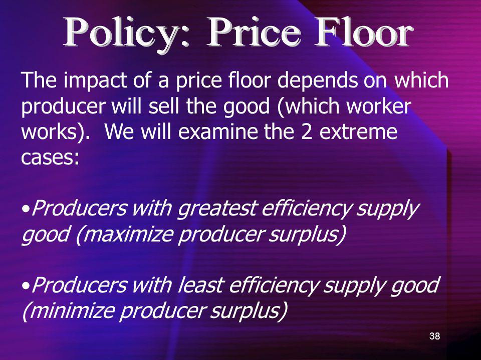 Policy: Price Floor