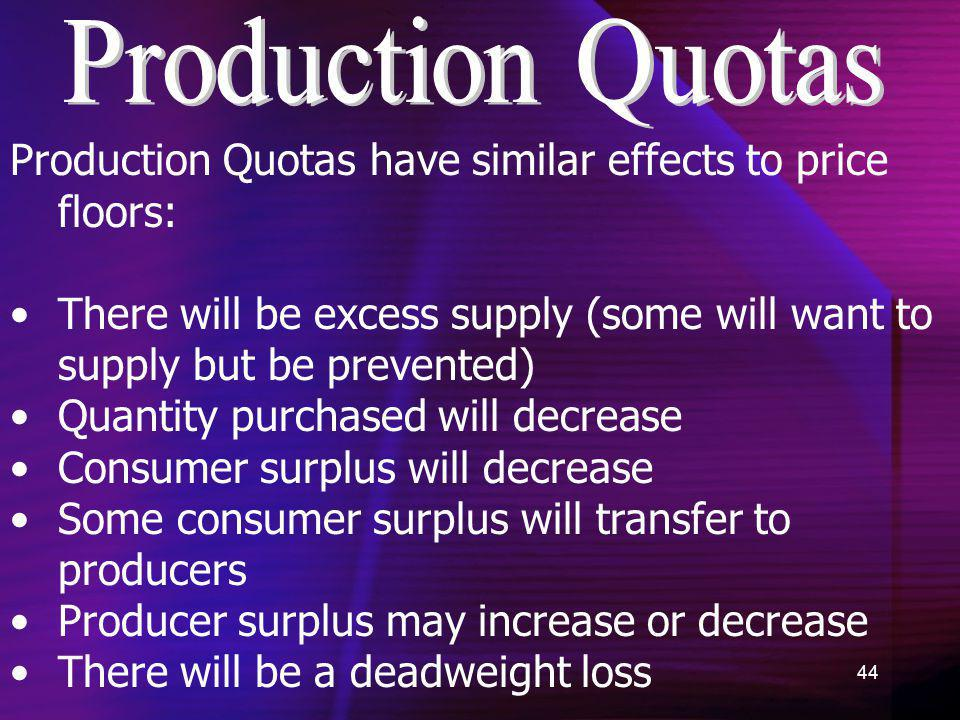 Production Quotas Production Quotas have similar effects to price floors: There will be excess supply (some will want to supply but be prevented)
