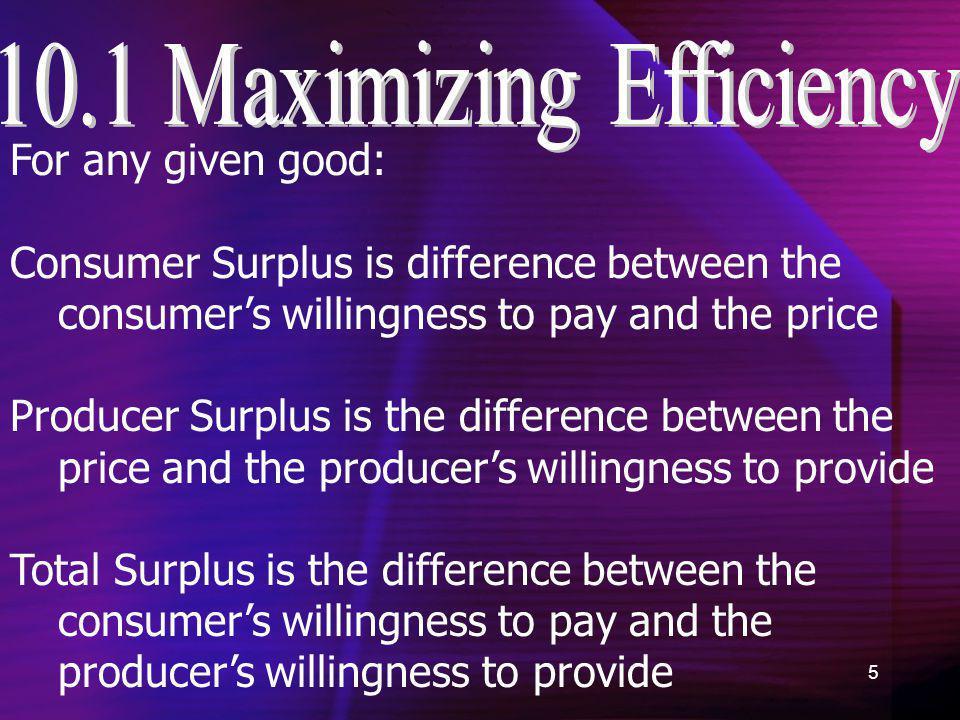 10.1 Maximizing Efficiency