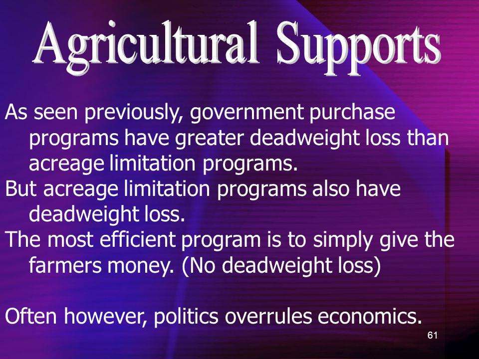 Agricultural Supports