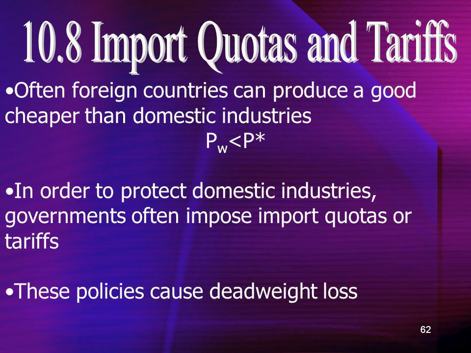 10.8 Import Quotas and Tariffs