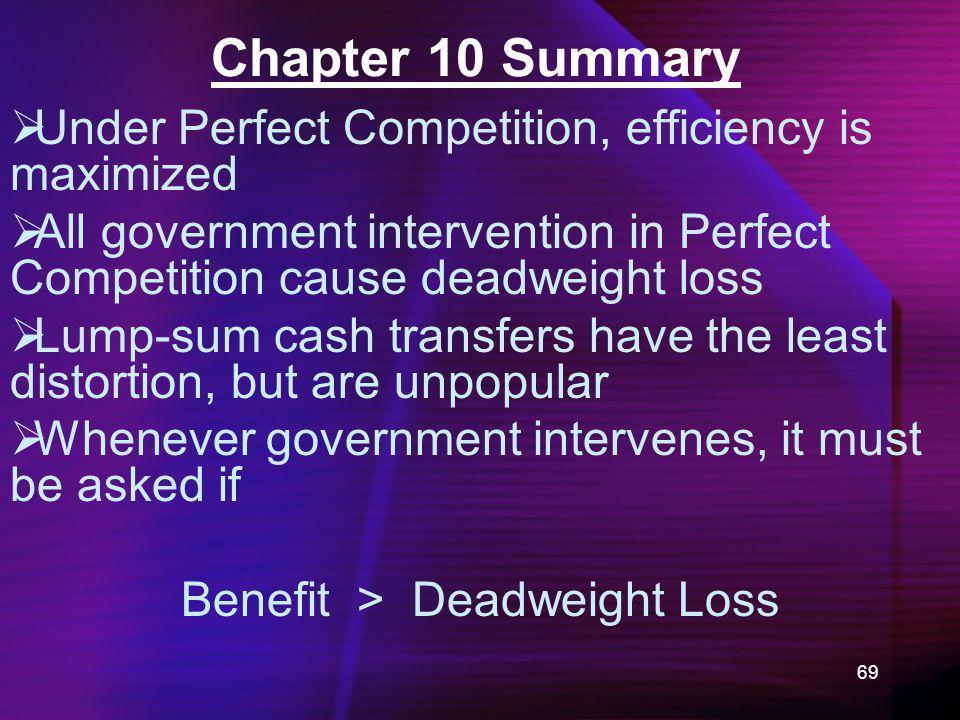 Benefit > Deadweight Loss