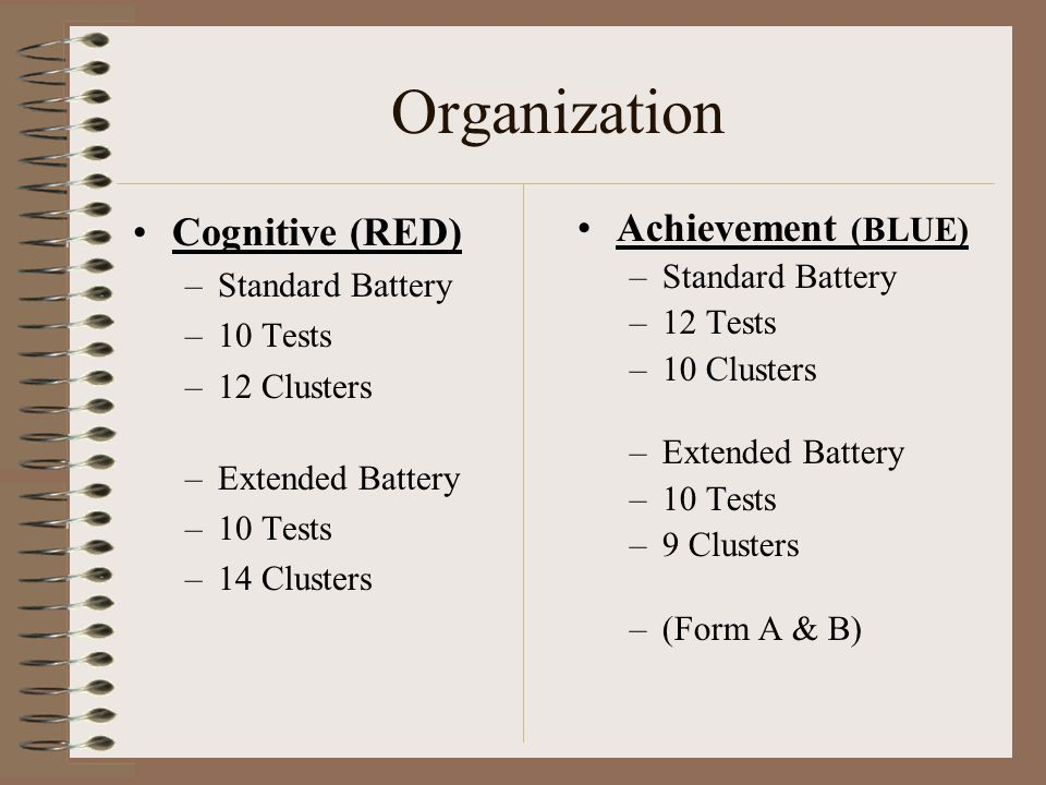 Organization Cognitive (RED) Achievement (BLUE) Standard Battery