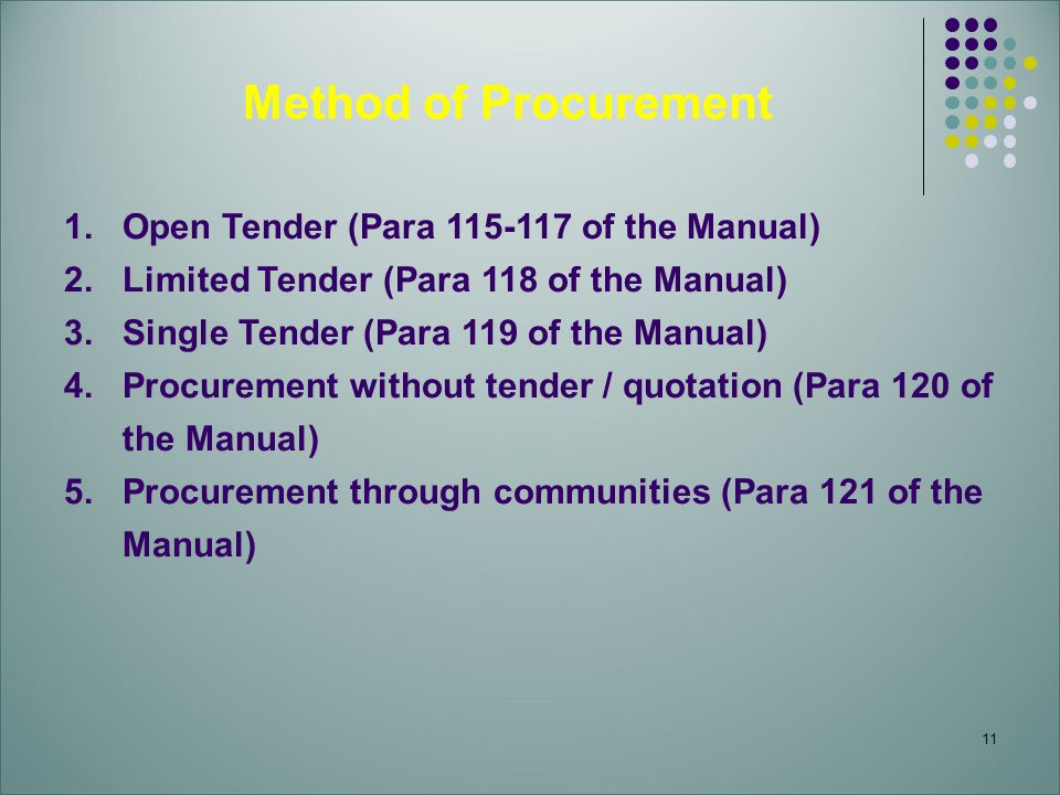 Method of Procurement Open Tender (Para 115-117 of the Manual)