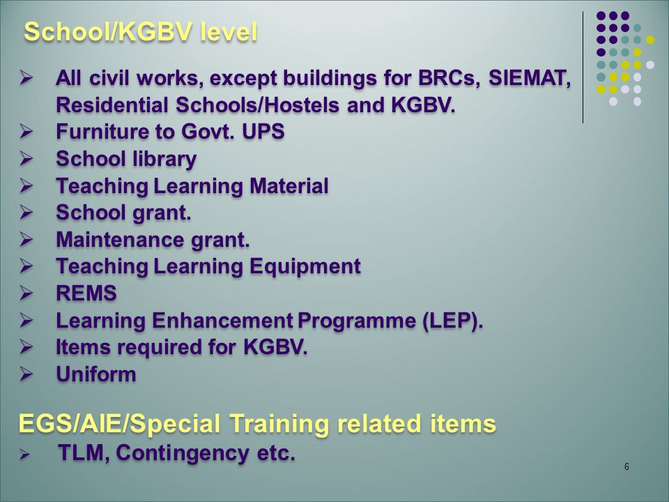 EGS/AIE/Special Training related items