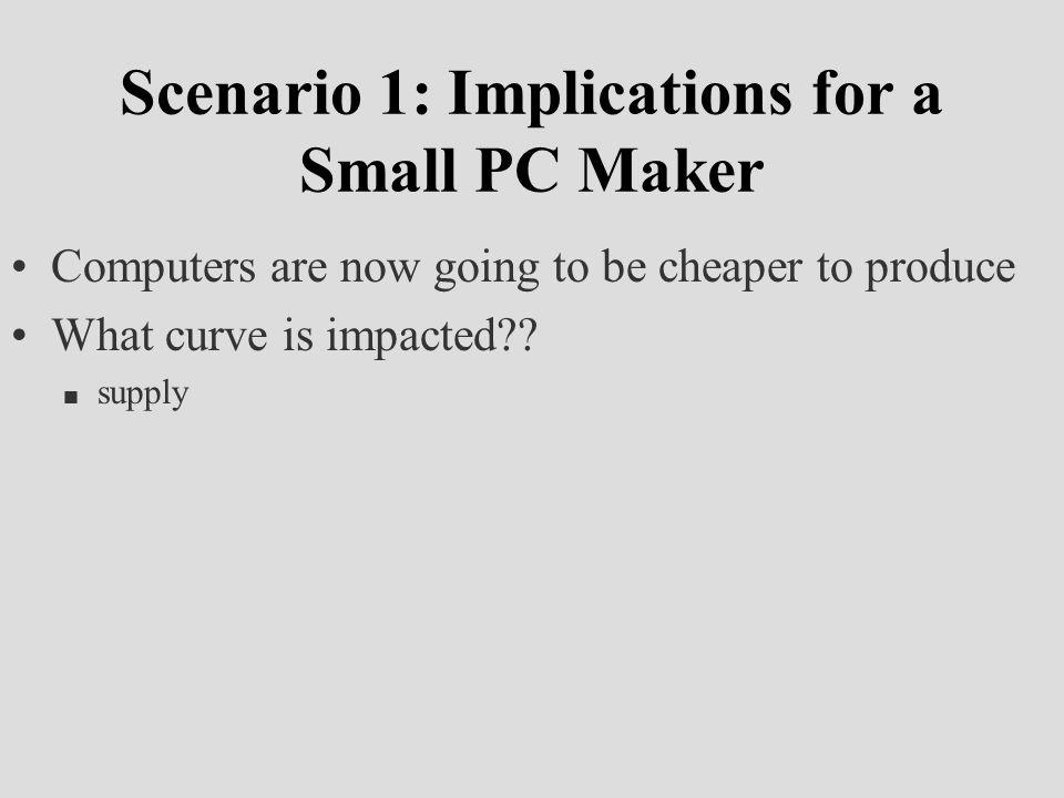Scenario 1: Implications for a Small PC Maker