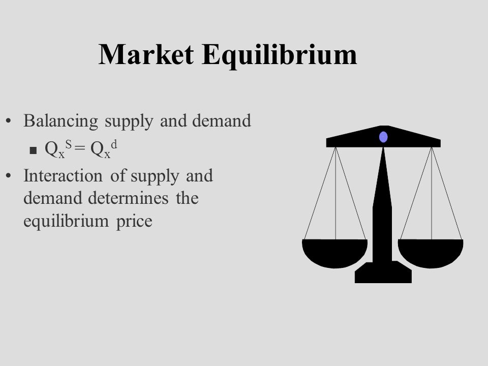 Market Equilibrium Balancing supply and demand QxS = Qxd