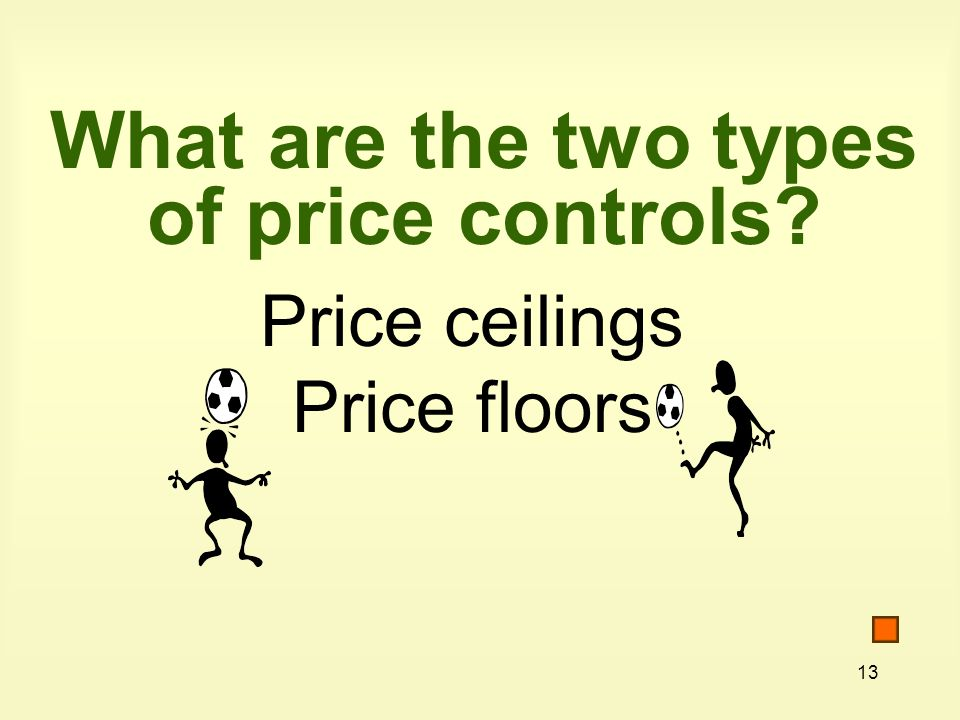 What are the two types of price controls
