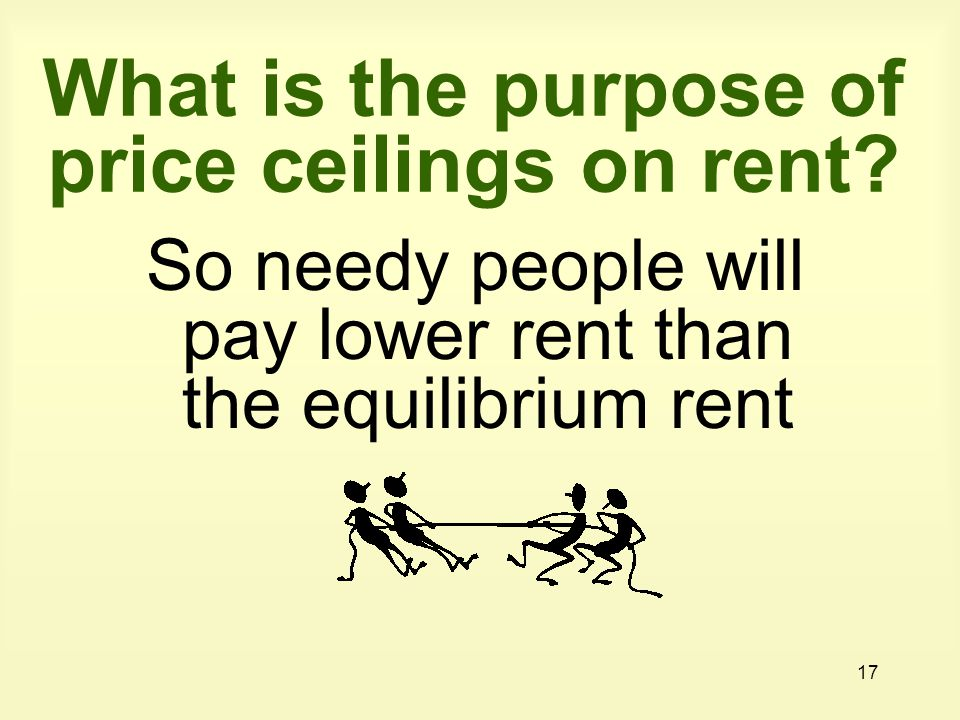 What is the purpose of price ceilings on rent