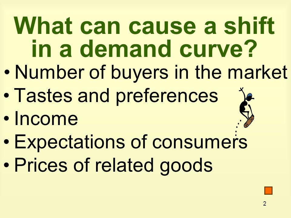 What can cause a shift in a demand curve