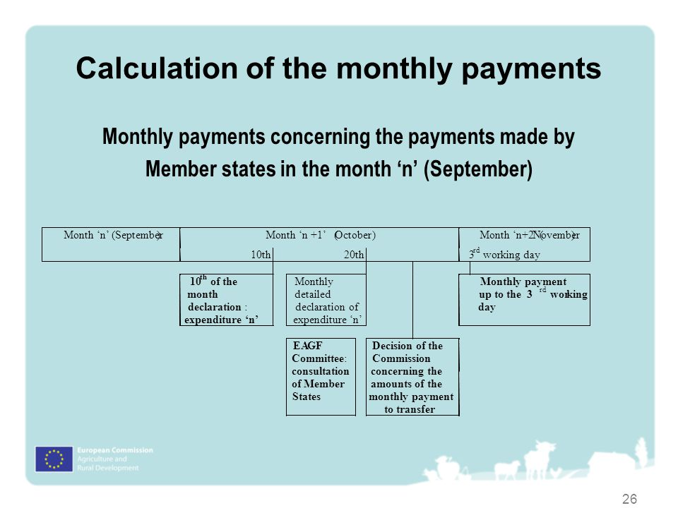 Calculation of the monthly payments