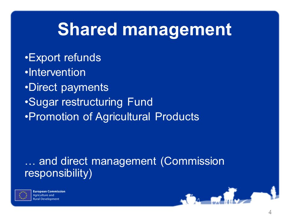 Shared management Export refunds Intervention Direct payments
