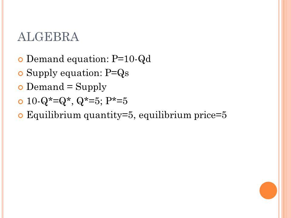 ALGEBRA Demand equation: P=10-Qd Supply equation: P=Qs Demand = Supply