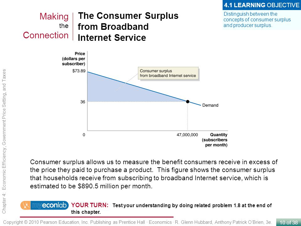 The Consumer Surplus from Broadband Internet Service