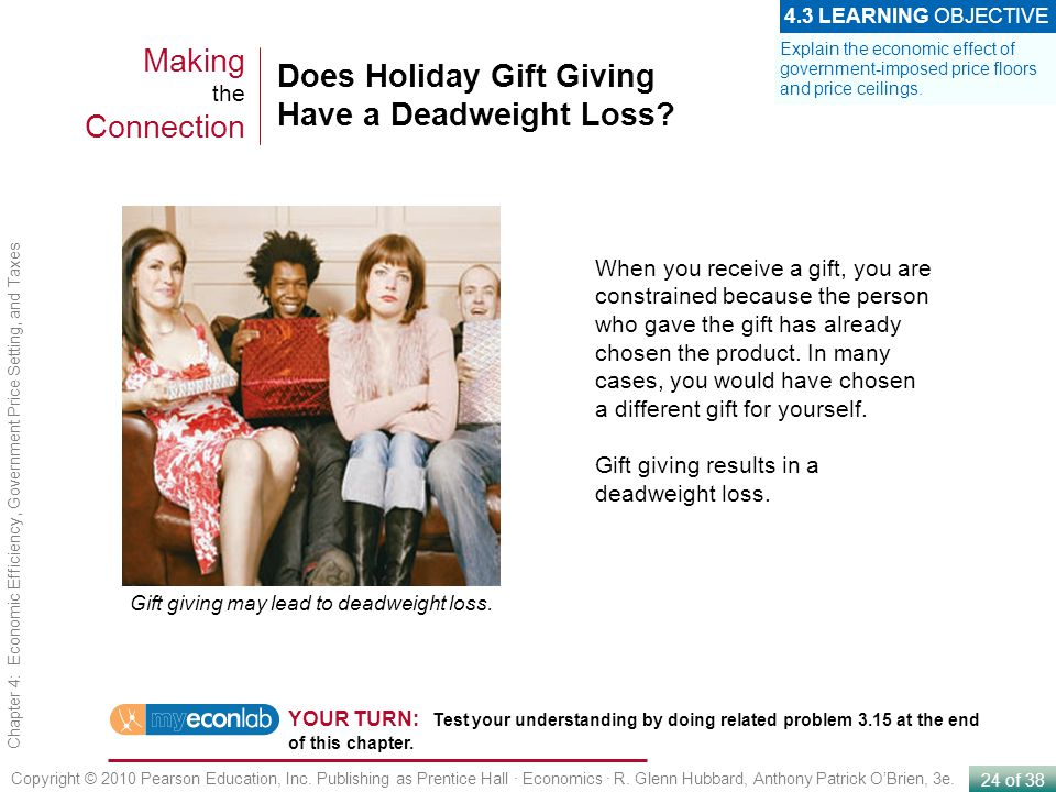 Does Holiday Gift Giving Have a Deadweight Loss
