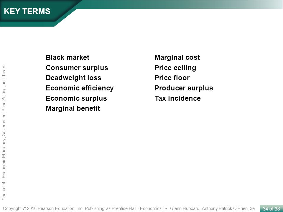 KEY TERMS Black market Consumer surplus Deadweight loss