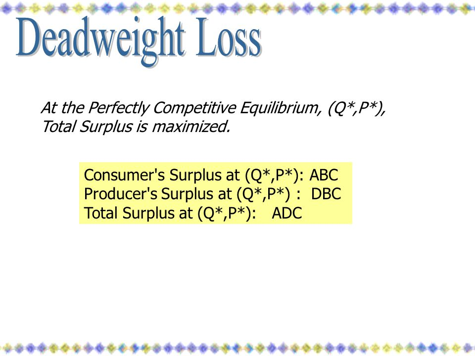Deadweight Loss At the Perfectly Competitive Equilibrium, (Q*,P*), Total Surplus is maximized. Consumer s Surplus at (Q*,P*): ABC.
