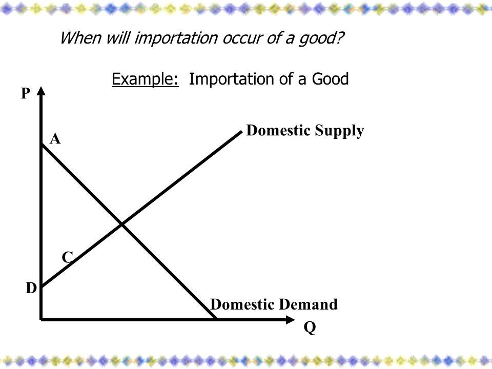 When will importation occur of a good